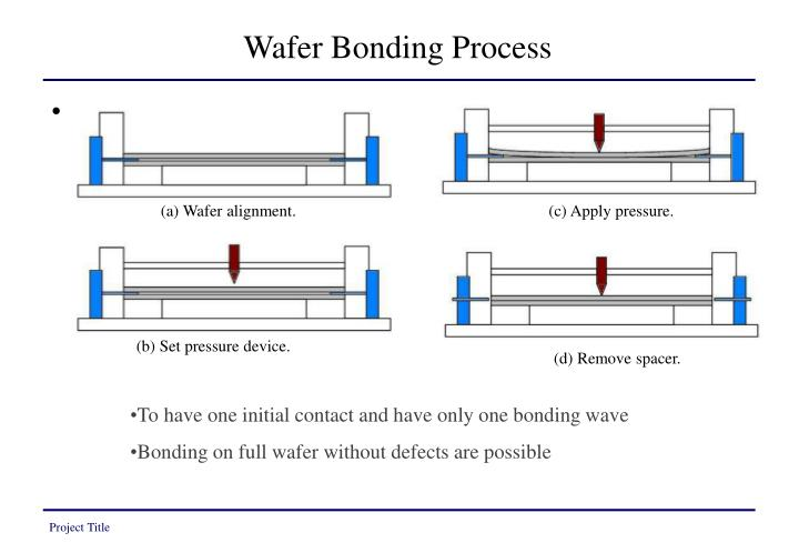 Wafer Bonding Process