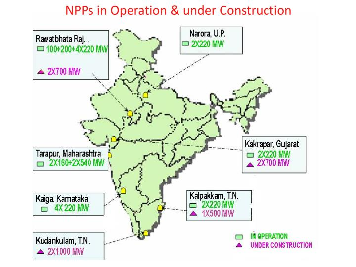 NPPs in Operation & under Construction
