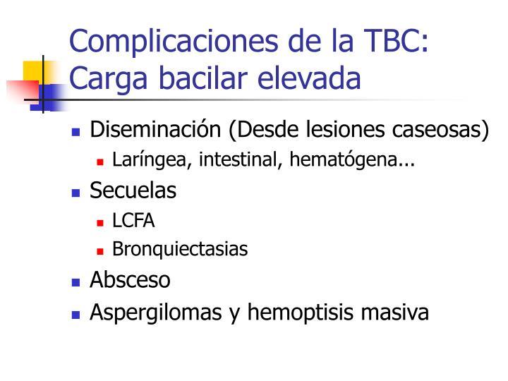 Complicaciones de la TBC: