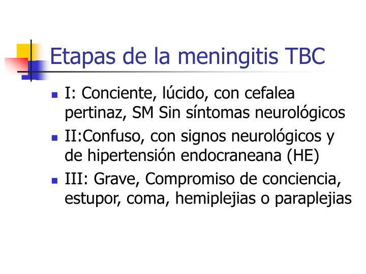 Etapas de la meningitis TBC