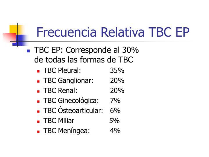 Frecuencia Relativa TBC EP