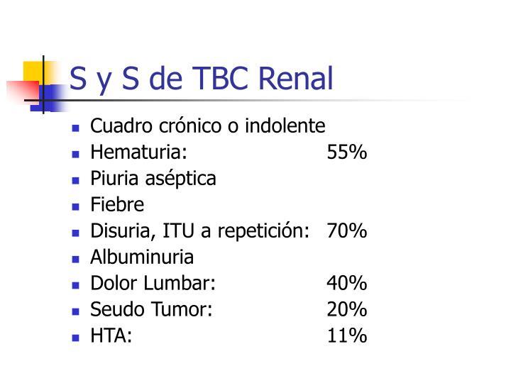 S y S de TBC Renal