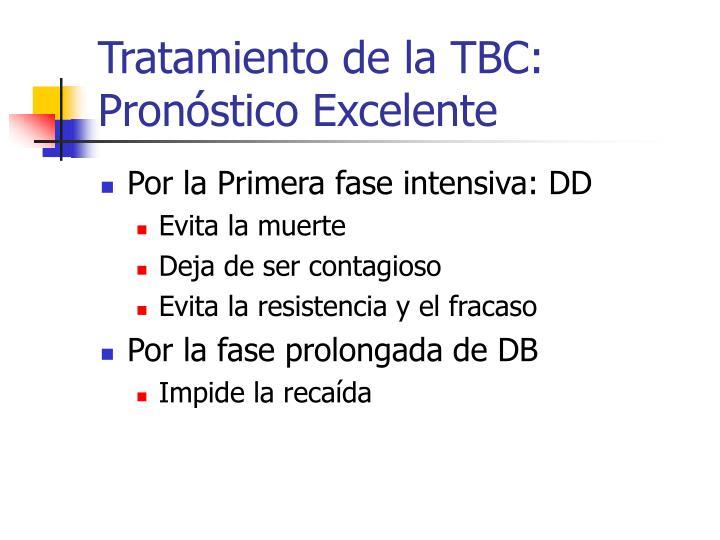 Tratamiento de la TBC: