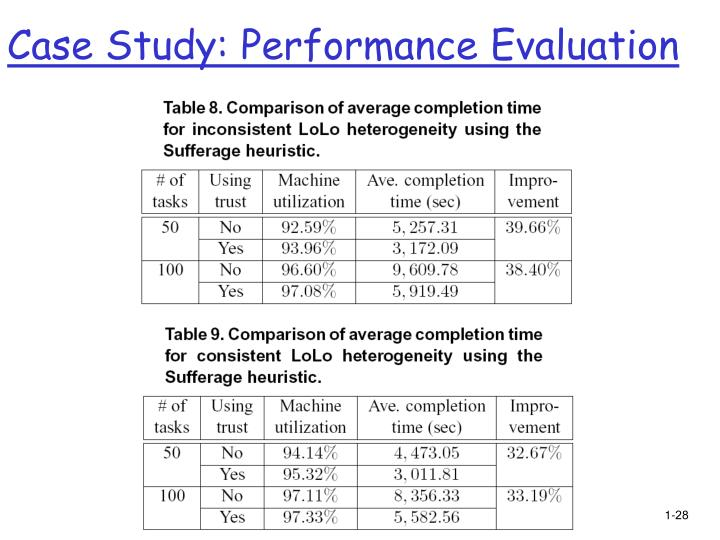 Case Study: Performance Evaluation