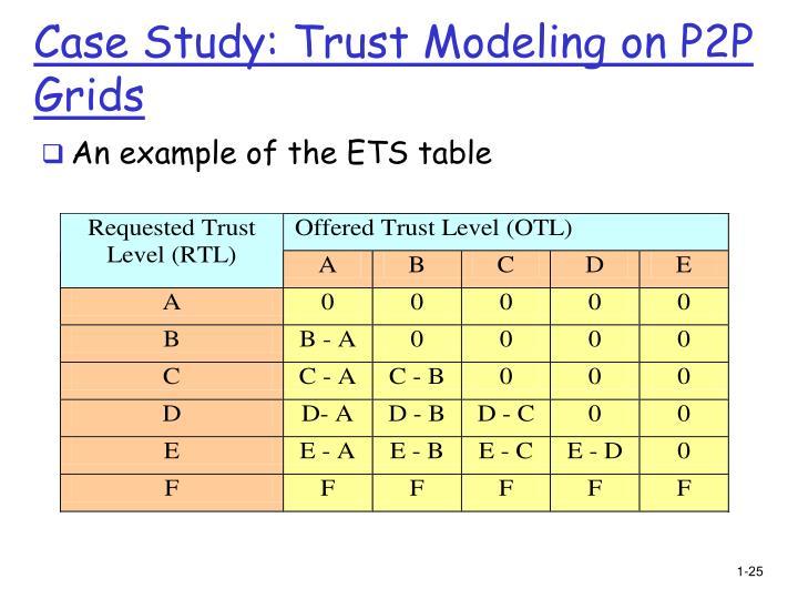 Case Study: Trust Modeling on P2P Grids