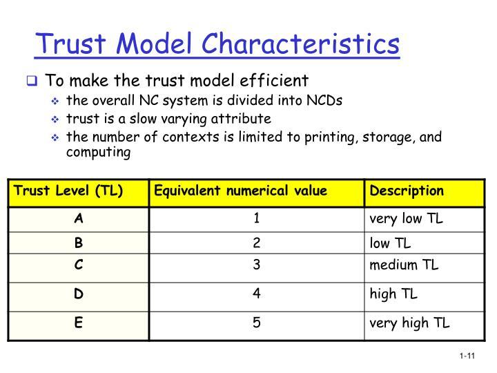 Trust Model Characteristics