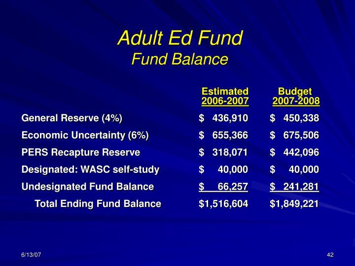 Adult Ed Fund