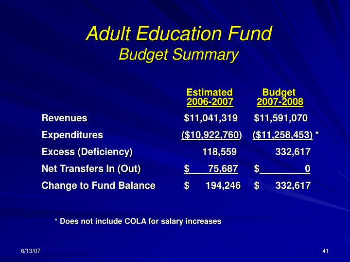 Adult Education Fund