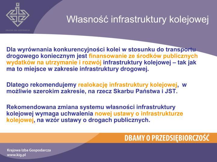 Własność infrastruktury kolejowej