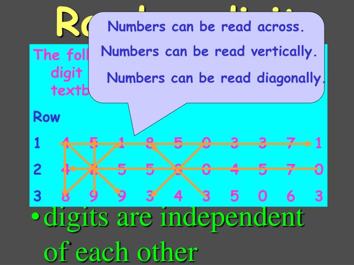 each entry is equally likely to be any of the 10 digits