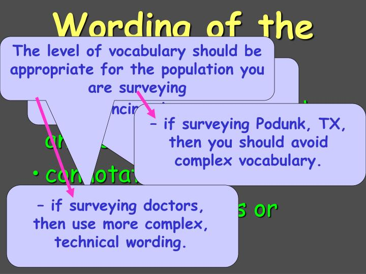 wording can influence the answers that are given