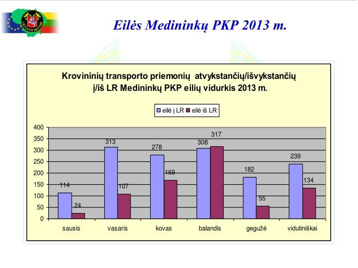 Eilės Medininkų PKP 2013 m.