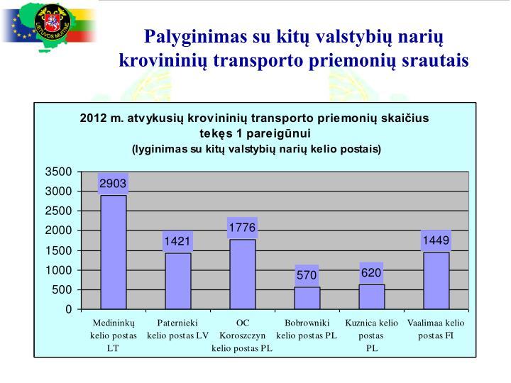 Palyginimas su kitų valstybių narių krovininių transporto priemonių srautais