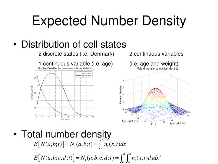 Expected Number Density