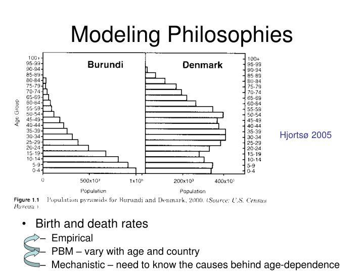 Modeling Philosophies