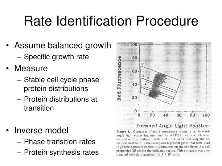 Rate Identification Procedure