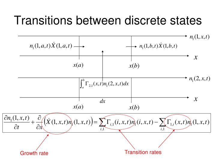 Transitions between discrete states