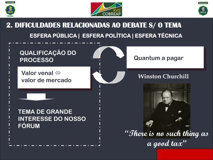 2. DIFICULDADES RELACIONADAS AO DEBATE S/ O TEMA