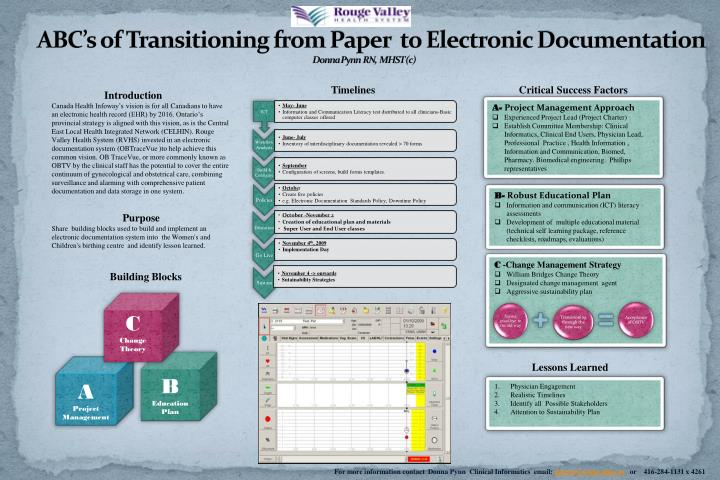 Abc s of transitioning from paper to electronic documentation donna pynn rn mhst c
