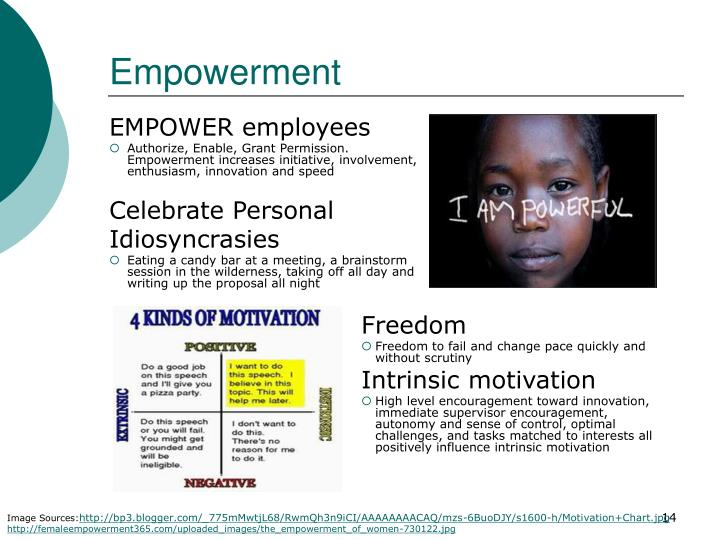 Employee Empowerment Research Proposal