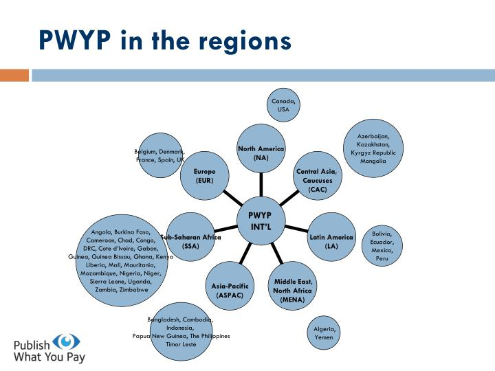 PWYP in the regions