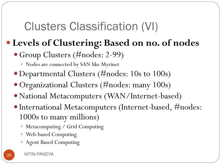 Clusters Classification (VI)