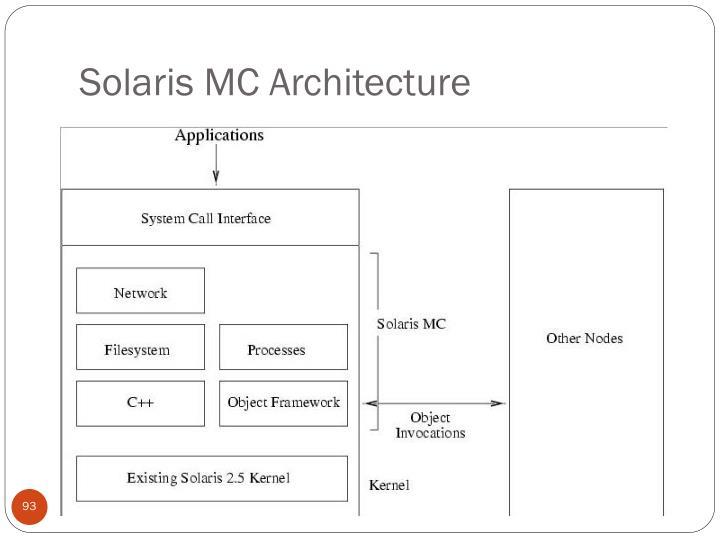 Solaris MC Architecture