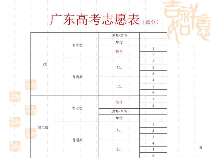 广东高考志愿表