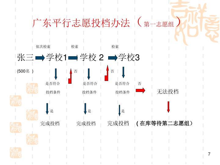 广东平行志愿投档办法