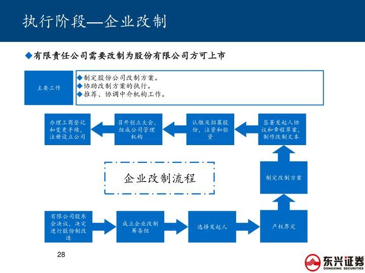 执行阶段—企业改制