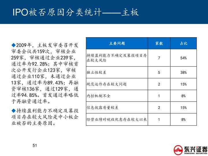 IPO被否原因分类统计——主板