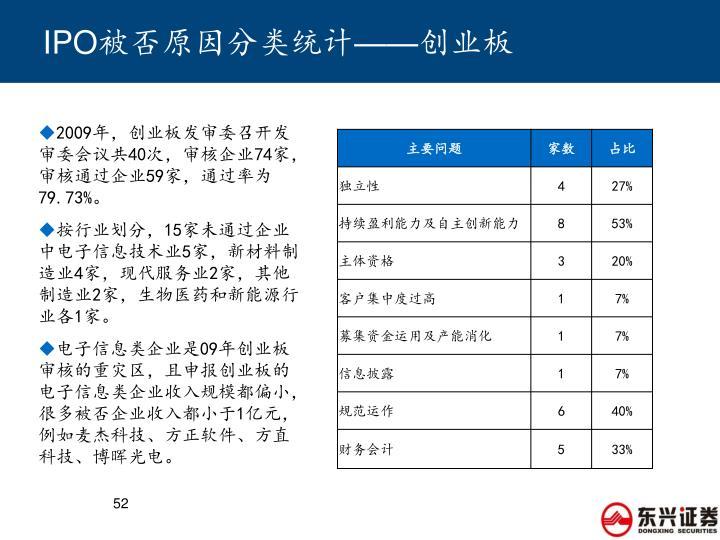 IPO被否原因分类统计——创业板