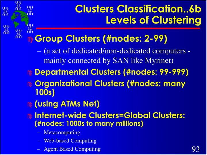Clusters Classification..6b
