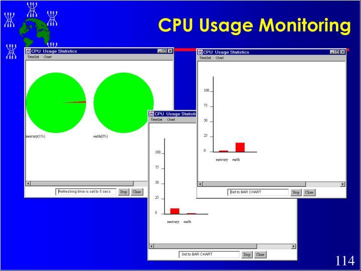 CPU Usage Monitoring