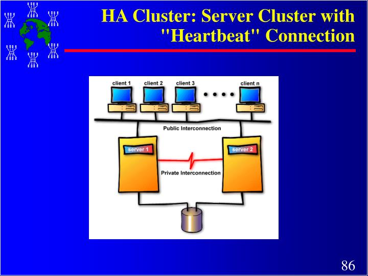 "HA Cluster: Server Cluster with ""Heartbeat"" Connection"