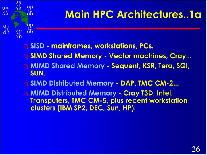Main HPC Architectures..1a