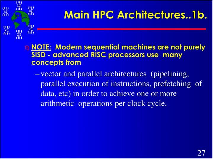 Main HPC Architectures..1b.