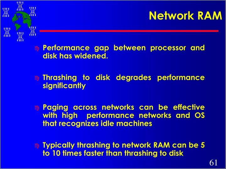 Network RAM