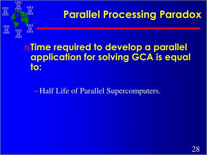 Parallel Processing Paradox