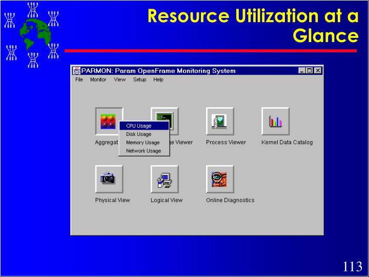 Resource Utilization at a Glance