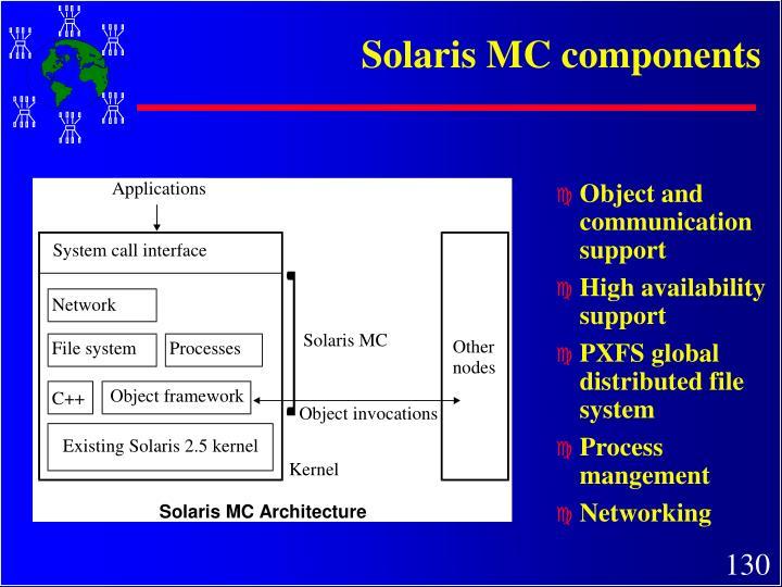 Solaris MC components