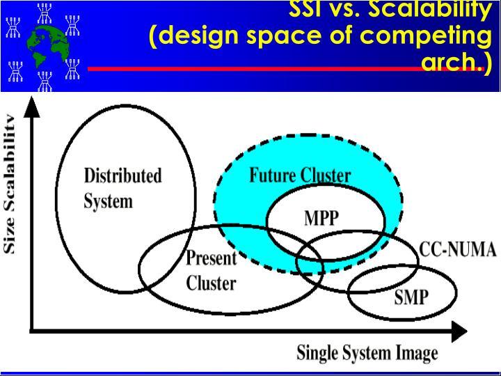 SSI vs. Scalability