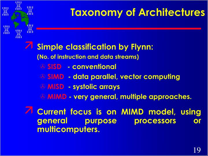 Taxonomy of Architectures