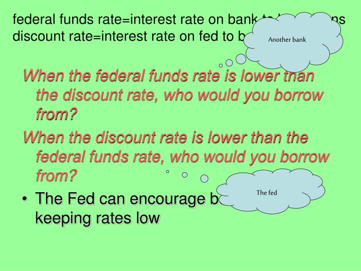 federal funds rate=interest rate on bank to bank loans