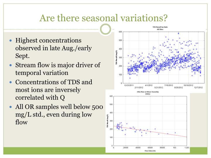 Are there seasonal variations?