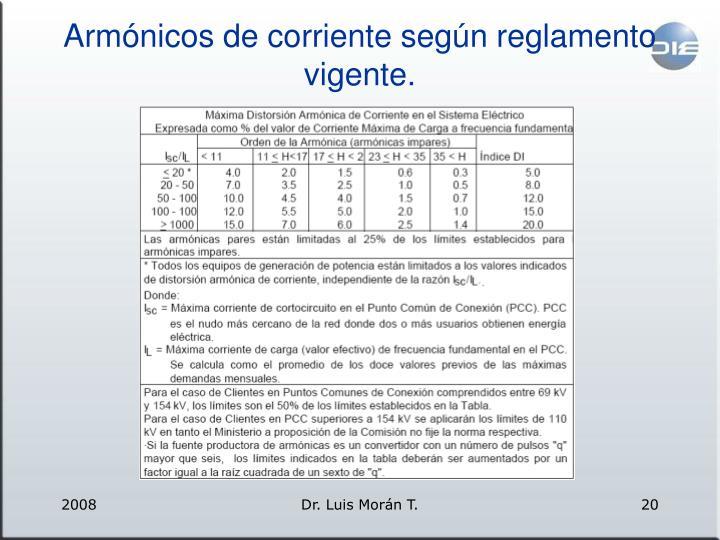 Armónicos de corriente según reglamento vigente.