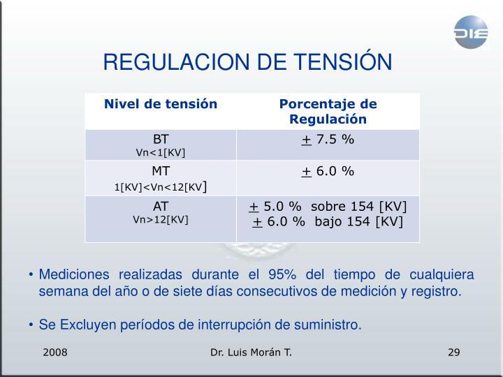 REGULACION DE TENSIÓN