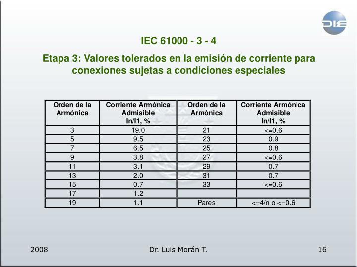 IEC 61000 - 3 - 4