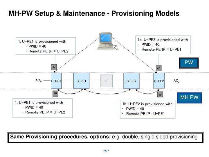MH-PW Setup & Maintenance - Provisioning Models
