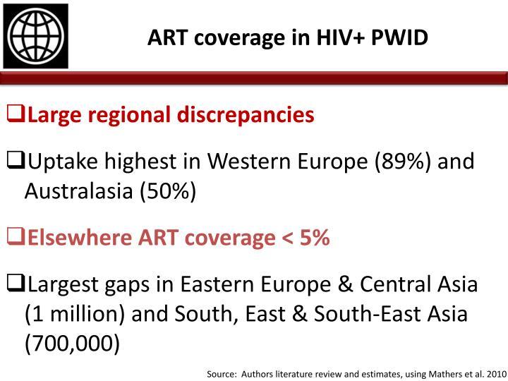 ART coverage in HIV+ PWID